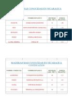 Maderas Mas Conocidas en Nicaragua