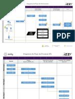 Diagrama - Flujo de Procesos