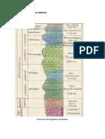 BALSAS Estratigrafía y Geología Económica
