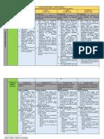 HU193- Rúbrica completa TP 2018-1 (1).docx