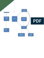 analisis y diseño 2