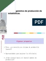 1-1 Modelo de Produccion
