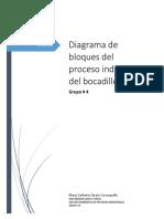 Diagrama Bloques Produccion de Bocadillo- Grupo 4