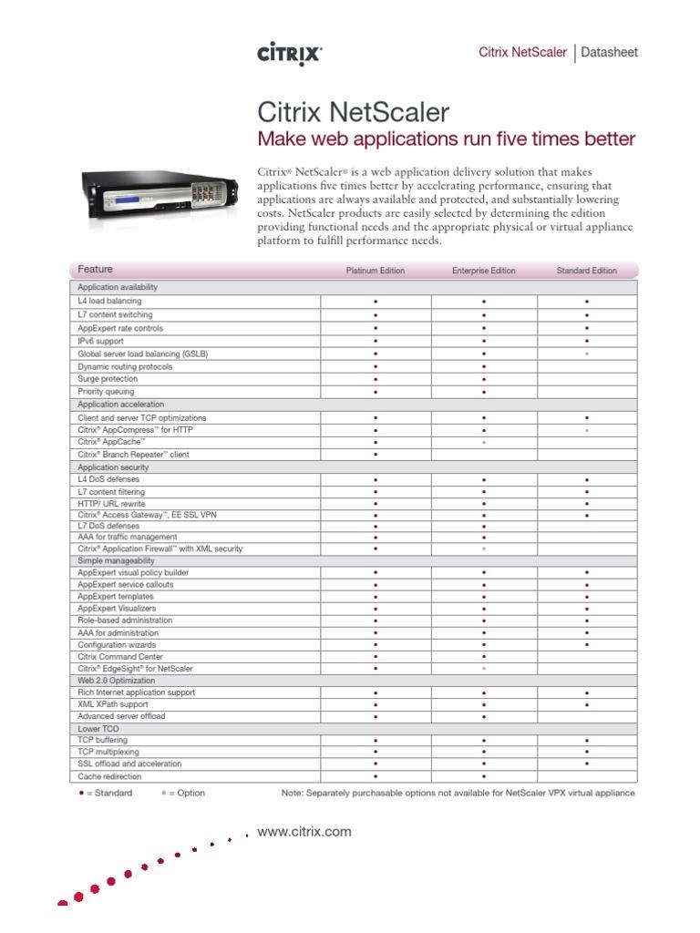 Citrix NetScaler Datasheet | Transmission Control Protocol | Load