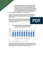 La Estructura de Las Exportaciones Del Ecuador Se Concentra en Productos Primarios