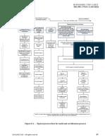 Certification Process Flow Chart 17021 1 2015 Figure E.1