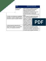 API III Concursos y Quiebras