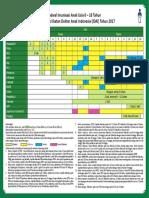 Jadwal Imunisasi Resmi Idai 2017