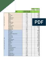Produccion Agropecuaria Requerida Años 2017-2030