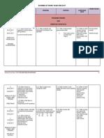 KSSR Scheme of Work Year 1 (REVISED) 2017.Docx