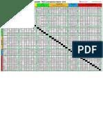 Expandable TRIZ Matrix