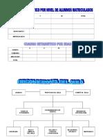 ORGANIGRAMA DEL AULA.doc