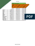 TP 1 Excel