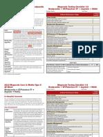242333583-AHA-ACLS-Megacode-Scenarios-Copy.pdf