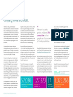 Informe Integrado 2016 Perfil Valores En