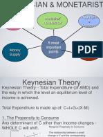 Keynes v Monetarist Keynote