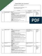 Planificación mayo clase a clase Ciencias Naturales.docx