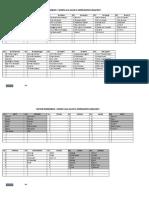 Daftar Pembimbing I Skripsi Alih Jalur
