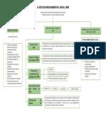 TEMA 2- LA Revision Medio Ambiental
