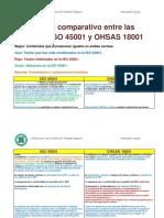 Cuadro comparativo entre la ISO 45001 y OHSAS 18001.pdf