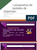 Análisis Comparativo de Las Propiedades de Dispersión