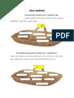 Exercitii Logopedie Jocul Cosuletului