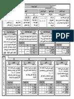 ملخص الارث 05.pdf