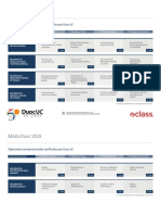 Malla Duoc EClass 2018