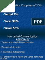 4e41d1-Non Verbal Communication
