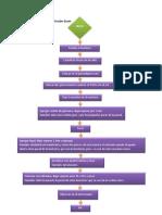 Diagrama de flujo de la tinción Gram.docx