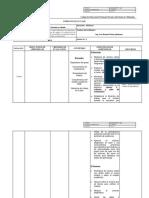 Planeacion Control de Proceso de Triturado y Cribado. 2016