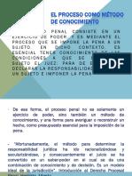 Derecho Probatorio. 29-11-2018