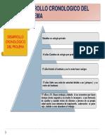 DESARROLO CRONOLOGICO.pptx