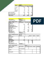 Progress Report PT CCSI ZTE TSEL Sulawesi Area 24-04-18