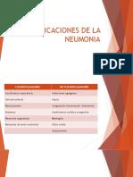 COMPLICACIONES DE LA NEUMONIA.pptx