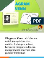 Himpunan-Diagram Venn (Kls 7 Smp)