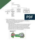 Klasifikasi Pompa Berdasarkan Prinsip Operasinya