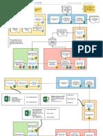 CCPM Planning Process