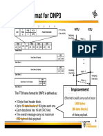 FT3 Frame Format for DNP3