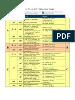 Pravila citanja nemackog jezika.pdf
