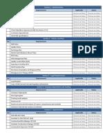 Safety File Index