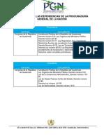 MLD_PGN