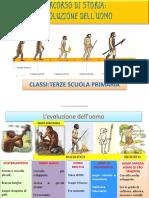 l Evoluzione-Dell Uomo