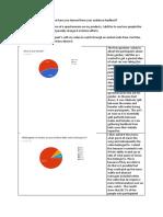 evaluation 2018 q3