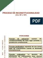 Derecho Procesal Constitucional- Proceso de Inconstitucionalidad- Semana 5