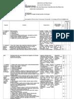III - Planificare Calendaristica ATI. 2010-2011