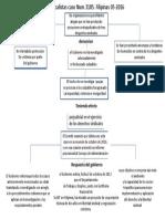 Mapa Conc Derecho Colec