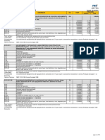 Composicoes de Precos e Servicos,Du,De e Doe
