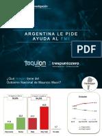 Encuesta Taquion/Trespuntozero FMI
