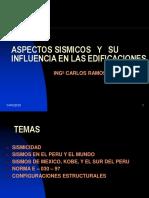 Ex Pod Civil 20021